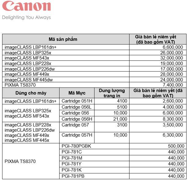 Mức giá tham khảo máy và mực in dành cho Canon imageCLASS LBP226dw, LBP228x, LBP325x, MF543x, MF445dw, MF449x và PIXMA TS8370 mới